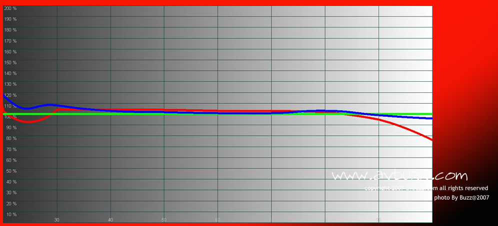 RGB-AFTER.jpg