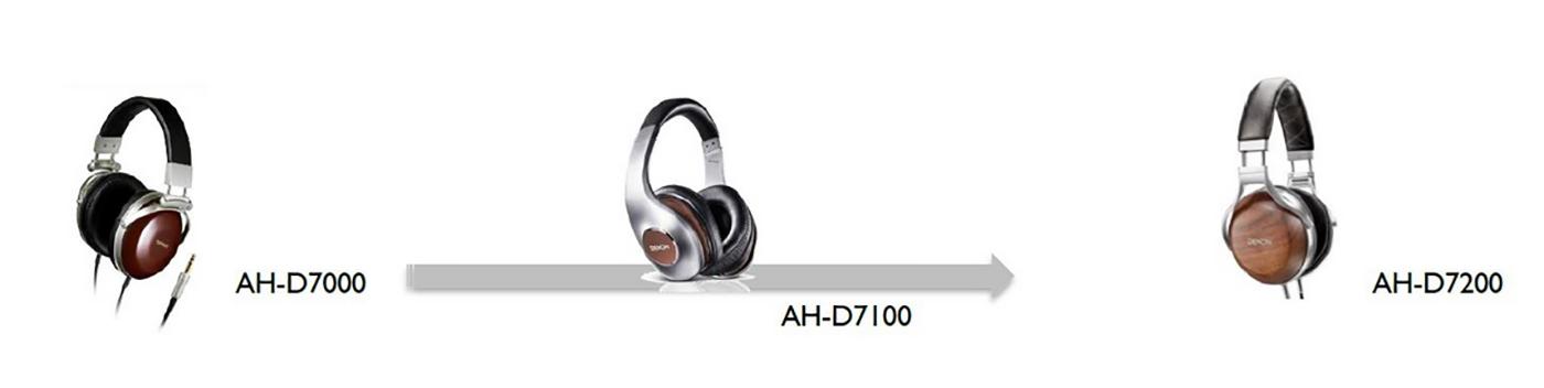 DENON AH-D720000003
